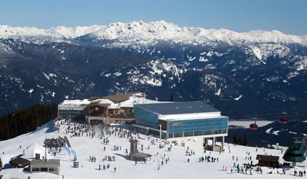 Choose The Right Ski Resort For You